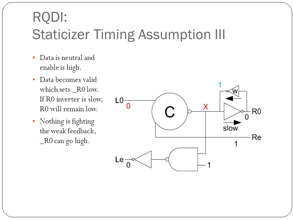 RQDI: Half Cycle Timing Assumption The half cycle timing assumption (HCTA): A small amount of combinational logic (1-2 transitions) will always switch within one half cycle of a process.