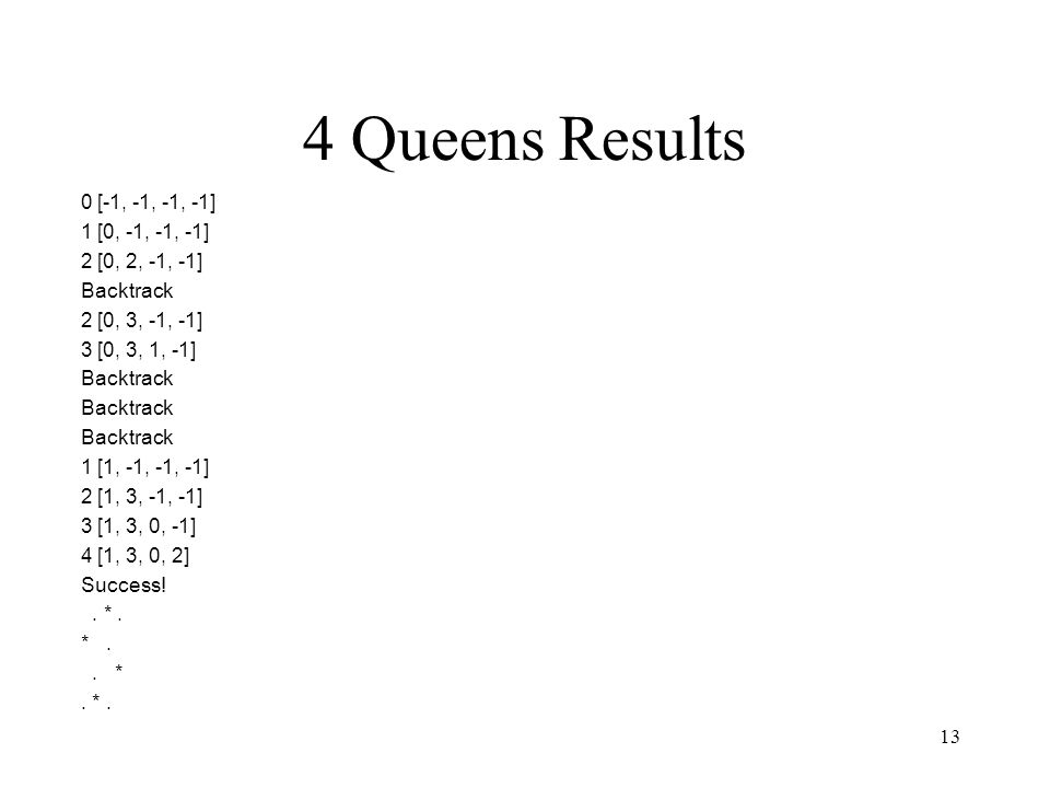 13 4 Queens Results 0 [-1, -1, -1, -1] 1 [0, -1, -1, -1] 2 [0, 2, -1, -1] Backtrack 2 [0, 3, -1, -1] 3 [0, 3, 1, -1] Backtrack 1 [1, -1, -1, -1] 2 [1, 3, -1, -1] 3 [1, 3, 0, -1] 4 [1, 3, 0, 2] Success!.