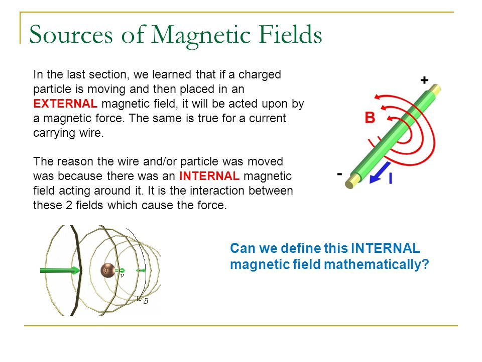Example How could the magnetic field be graphically displayed? R riri roro I riri roro