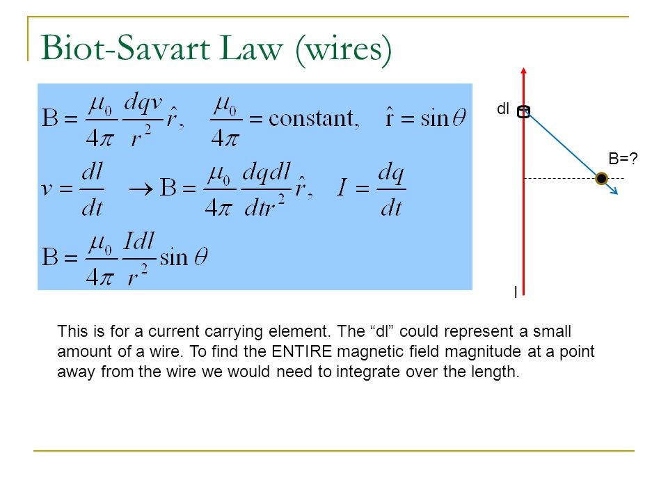 Applications of Ampere's Law – A Solenoid The first thing you must understand is what is the enclosed current.
