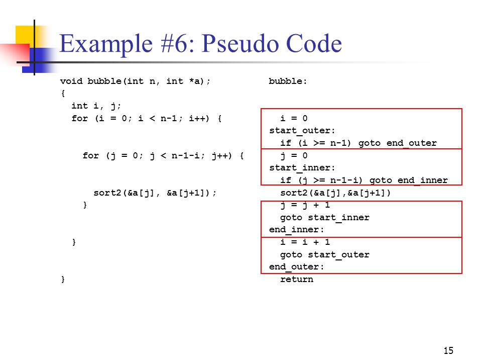 15 Example #6: Pseudo Code void bubble(int n, int *a); { int i, j; for (i = 0; i < n-1; i++) { for (j = 0; j < n-1-i; j++) { sort2(&a[j], &a[j+1]); }