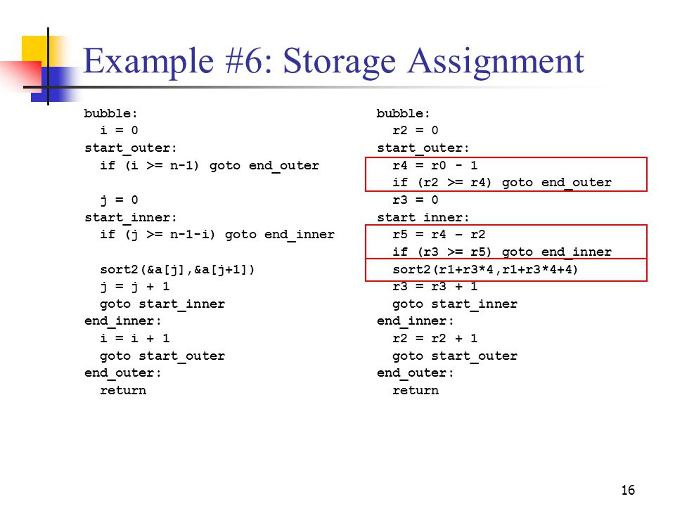 16 Example #6: Storage Assignment bubble: i = 0 start_outer: if (i >= n-1) goto end_outer j = 0 start_inner: if (j >= n-1-i) goto end_inner sort2(&a[j