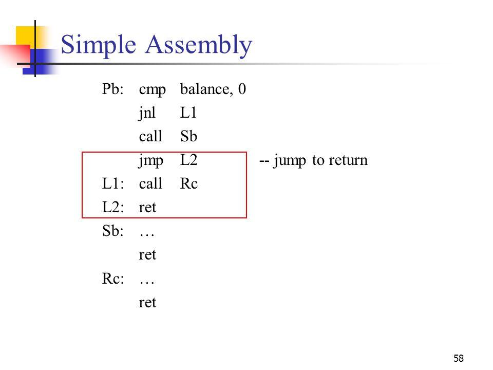 58 Simple Assembly Pb:cmpbalance, 0 jnlL1 callSb jmpL2-- jump to return L1:callRc L2:ret Sb:… ret Rc:… ret