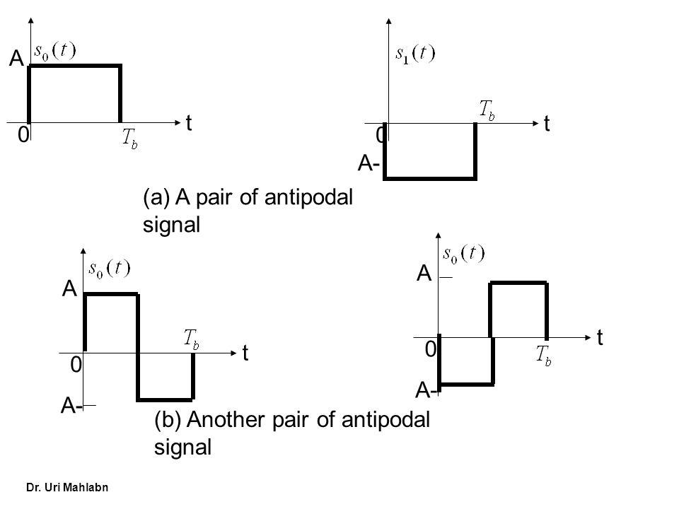 Dr. Uri Mahlabn 0 A t 0 A- t (a) A pair of antipodal signal 0 A t A- 0 A t (b) Another pair of antipodal signal
