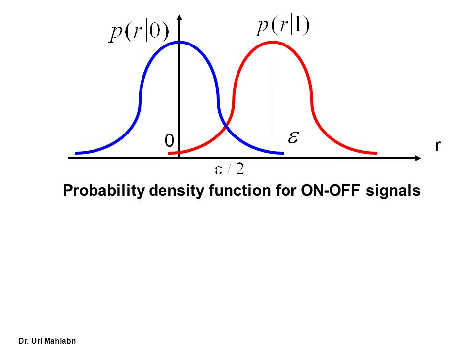 Dr. Uri Mahlabn 0 r Probability density function for ON-OFF signals