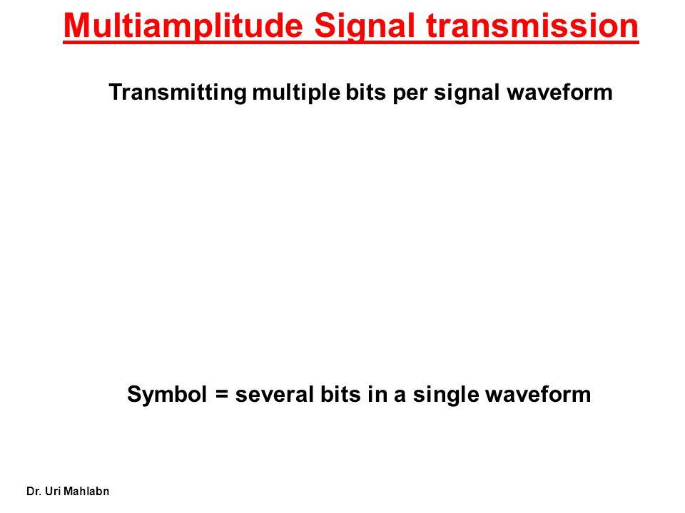 Dr. Uri Mahlabn Multiamplitude Signal transmission Transmitting multiple bits per signal waveform Symbol = several bits in a single waveform