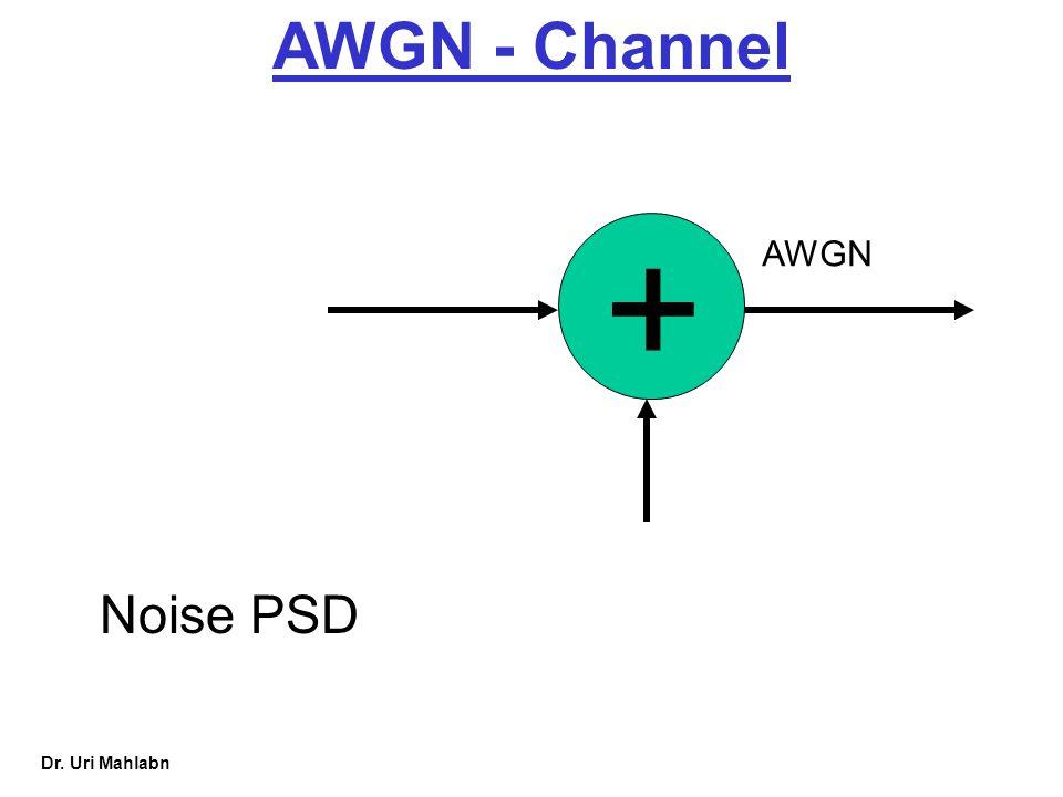 Dr. Uri Mahlabn + Noise PSD AWGN AWGN - Channel