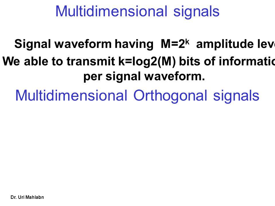 Dr. Uri Mahlabn Multidimensional signals Signal waveform having M=2 k amplitude levels We able to transmit k=log2(M) bits of information per signal wa