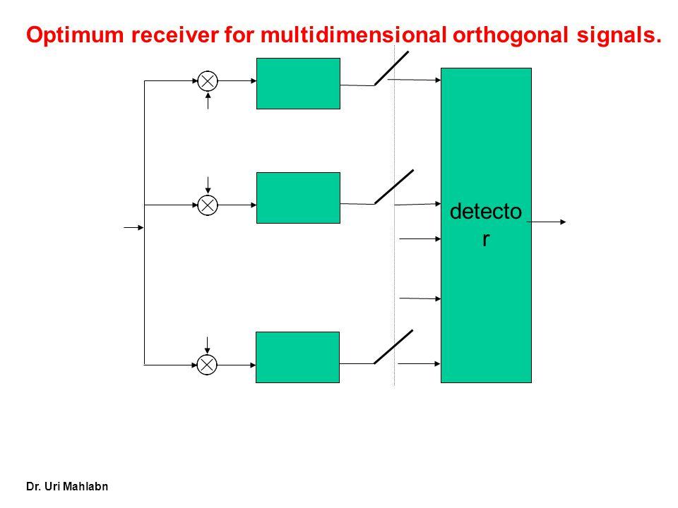 Dr. Uri Mahlabn detecto r Optimum receiver for multidimensional orthogonal signals.