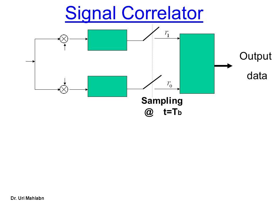 Dr. Uri Mahlabn Signal Correlator Output data Sampling @ t=T b