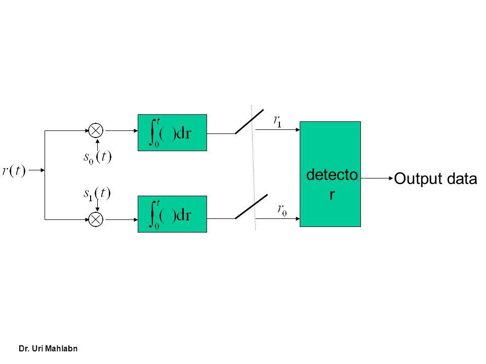 Dr. Uri Mahlabn detecto r Output data