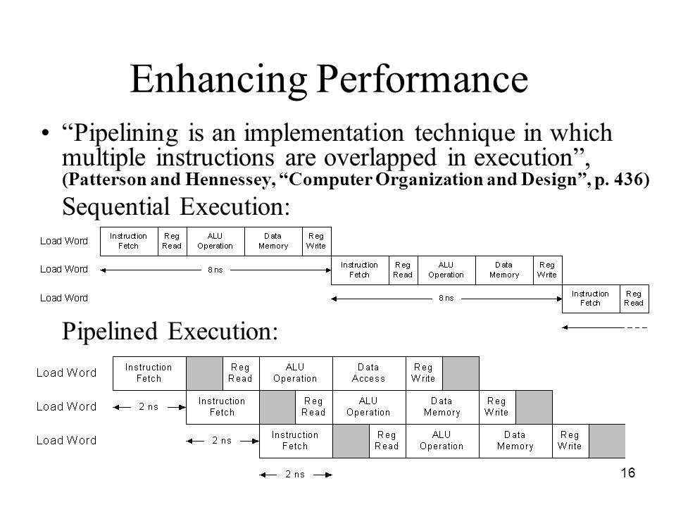 16 Enhancing Performance Pipelining is an implementation technique in which multiple instructions are overlapped in execution , (Patterson and Hennessey, Computer Organization and Design , p.