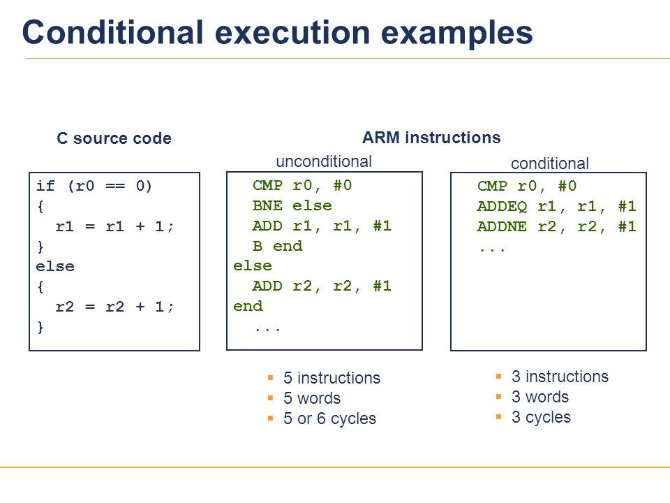 10 Conditional execution examples if (r0 == 0) { r1 = r1 + 1; } else { r2 = r2 + 1; } C source code  5 instructions  5 words  5 or 6 cycles  3 ins