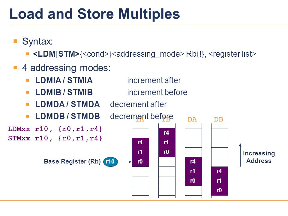 21 Load and Store Multiples  Syntax:  { } Rb{!},  4 addressing modes:  LDMIA / STMIA increment after  LDMIB / STMIB increment before  LDMDA / ST
