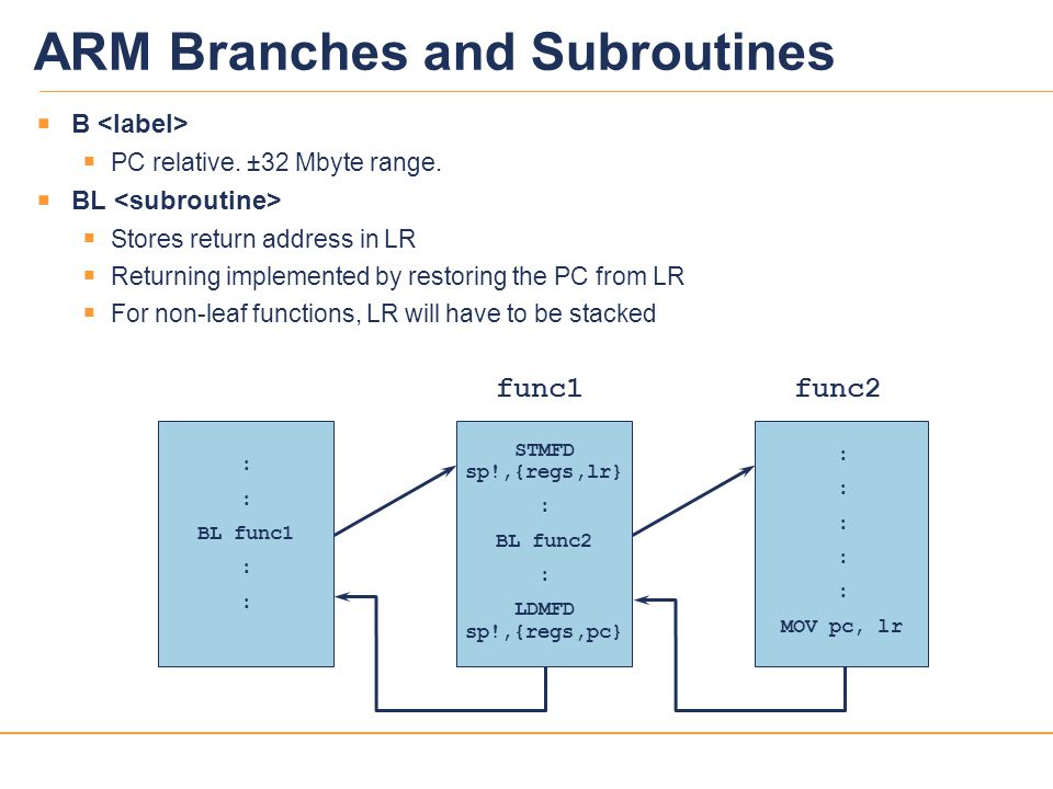 25 039v12 ARM Branches and Subroutines  B  PC relative. ±32 Mbyte range.  BL  Stores return address in LR  Returning implemented by restoring the