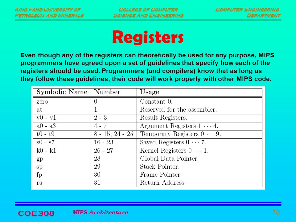 King Fahd University of Petroleum and Minerals King Fahd University of Petroleum and Minerals Computer Engineering Department Computer Engineering Department College of Computer Science And Engineering College of Computer Science And Engineering MIPS Architecture 18 COE 308 Registers Even though any of the registers can theoretically be used for any purpose, MIPS programmers have agreed upon a set of guidelines that specify how each of the registers should be used.