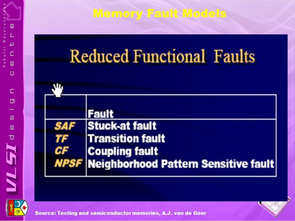 Memory Fault Models Source: Testing and semiconductor memories, A.J. van de Goor