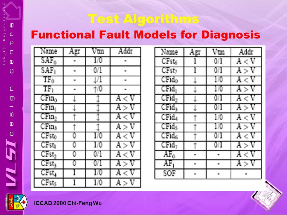 Test Algorithms Functional Fault Models for Diagnosis ICCAD 2000 Chi-Feng Wu