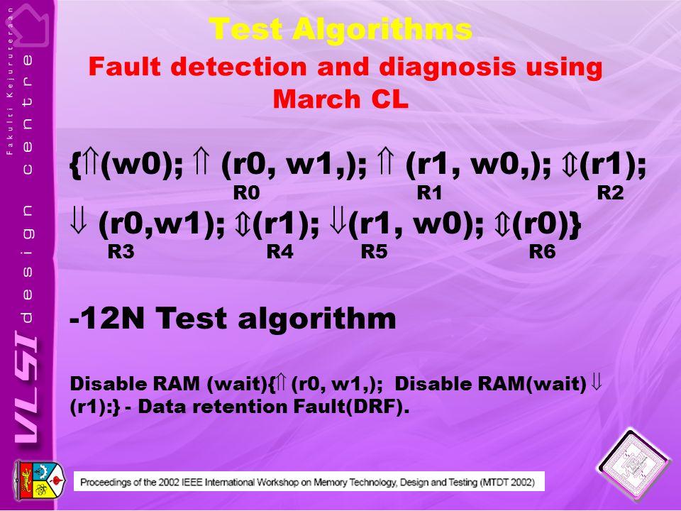 Test Algorithms Fault detection and diagnosis using March CL {  (w0);  (r0, w1,);  (r1, w0,); ⇕ (r1); R0 R1 R2  (r0,w1); ⇕ (r1);  (r1, w0); ⇕ (r0