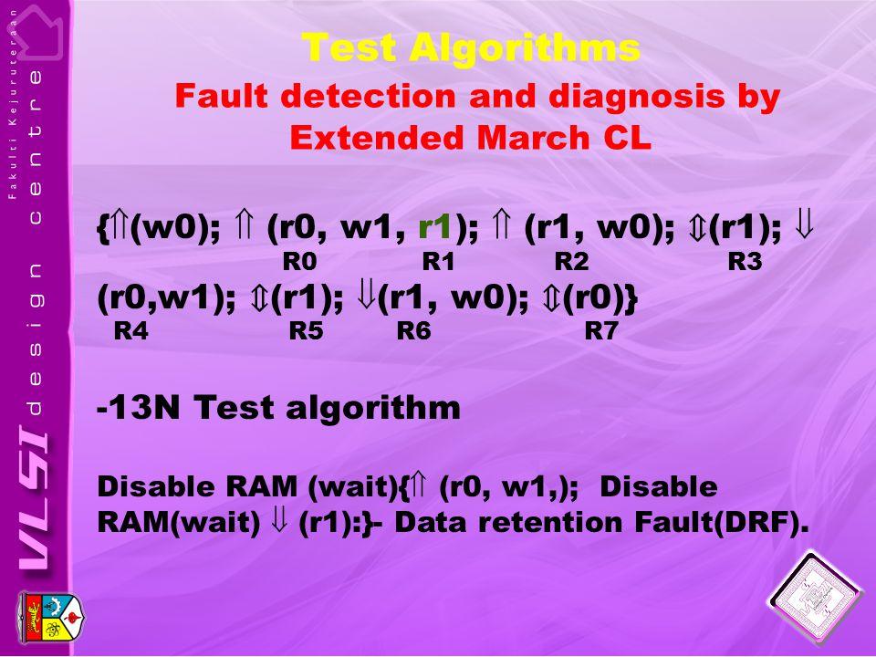 Test Algorithms Fault detection and diagnosis by Extended March CL {  (w0);  (r0, w1, r1);  (r1, w0); ⇕ (r1);  R0 R1 R2 R3 (r0,w1); ⇕ (r1);  (r1,