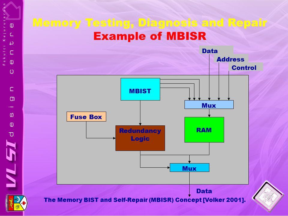 Memory Testing, Diagnosis and Repair Example of MBISR Fuse Box Redundancy Logic RAM MBIST Mux Data Address Control The Memory BIST and Self-Repair (MB
