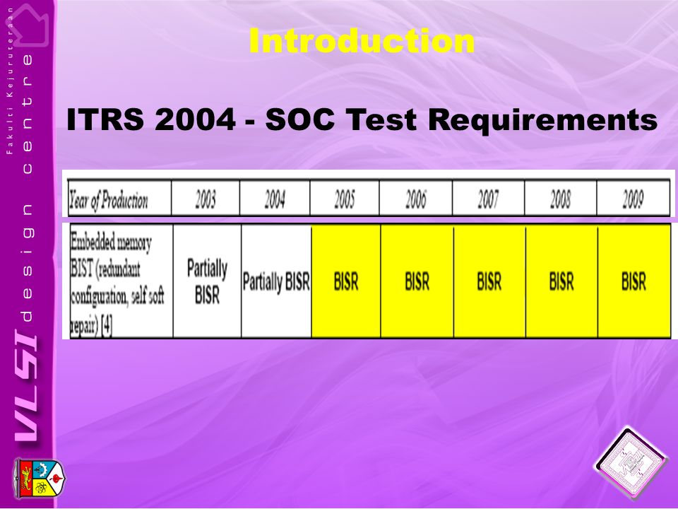 Introduction ITRS 2004 - SOC Test Requirements