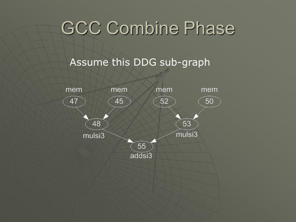 GCC Combine Phase Assume this DDG sub-graph