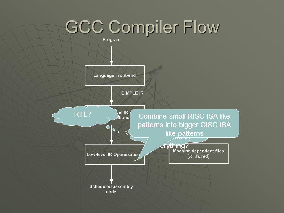 GCC – Low Level Optimisation  Uses Lisp like RTL as IR Example: Tip: use –da compiler option to get the IR output (insn 48 47 50 (set (reg/v:SI 36) (mult:SI (reg:SI 42) (mult:SI (reg:SI 42) (reg:SI 41))) 41 {mulsi3} (nil) (reg:SI 41))) 41 {mulsi3} (nil) (nil)) (nil)) (call_insn 94 93 97 (parallel[ (set (reg:SI 0 r0) (set (reg:SI 0 r0) (call (mem:SI (symbol_ref:SI ( printf )) 0) (call (mem:SI (symbol_ref:SI ( printf )) 0) (const_int 0 [0x0]))) (const_int 0 [0x0]))) (clobber (reg:SI 14 lr)) (clobber (reg:SI 14 lr)) ] ) -1 (nil) ] ) -1 (nil) (nil) (nil) (expr_list (use (reg:SI 1 r1)) (expr_list (use (reg:SI 1 r1)) (expr_list (use (reg:SI 0 r0)) (expr_list (use (reg:SI 0 r0)) (nil)))) (nil))))