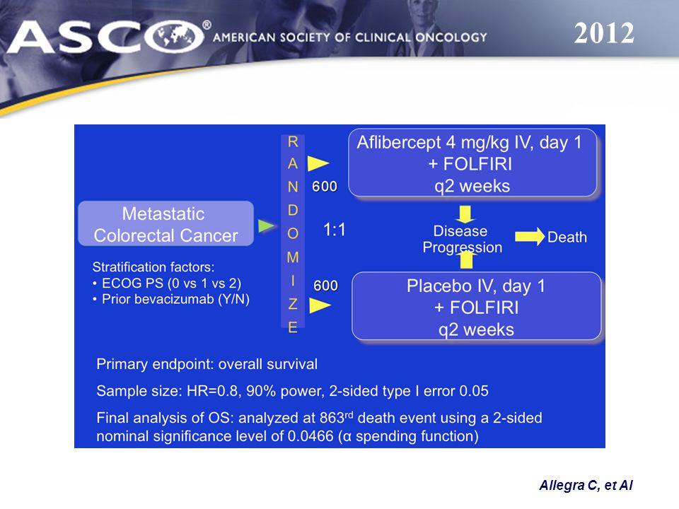 2012 Allegra C, et Al