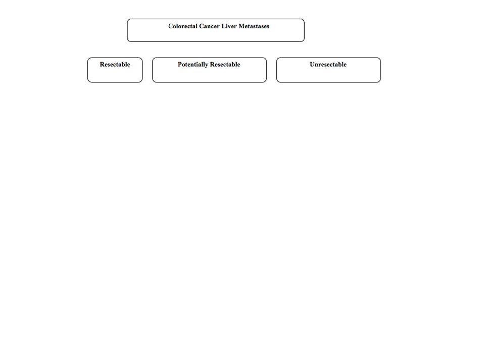 Cetuximab: CELIM & RR & R0 resection (LLD) Folprecht et al. Lancet Oncology 2010