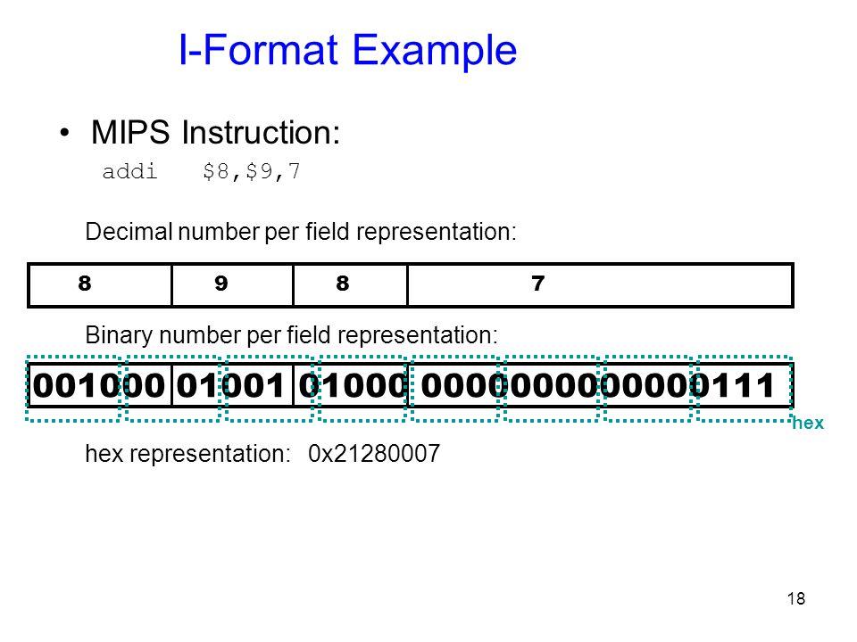 18 I-Format Example MIPS Instruction: addi $8,$9,7 Binary number per field representation: Decimal number per field representation: hex representation