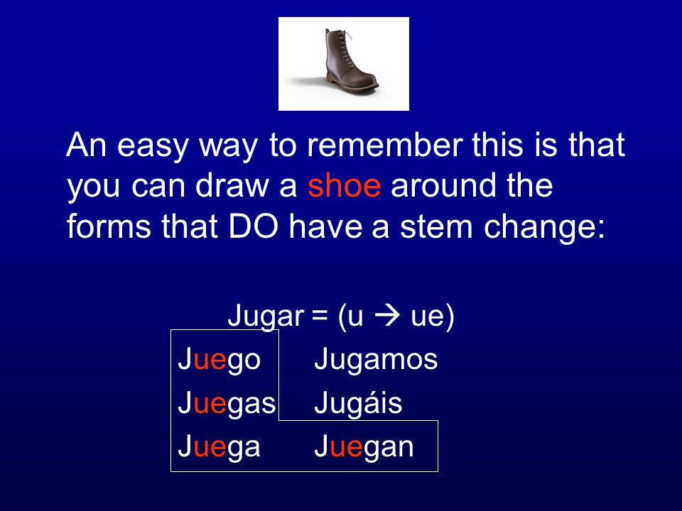 An easy way to remember this is that you can draw a shoe around the forms that DO have a stem change: Jugar = (u  ue) JuegoJugamos JuegasJugáis Juega