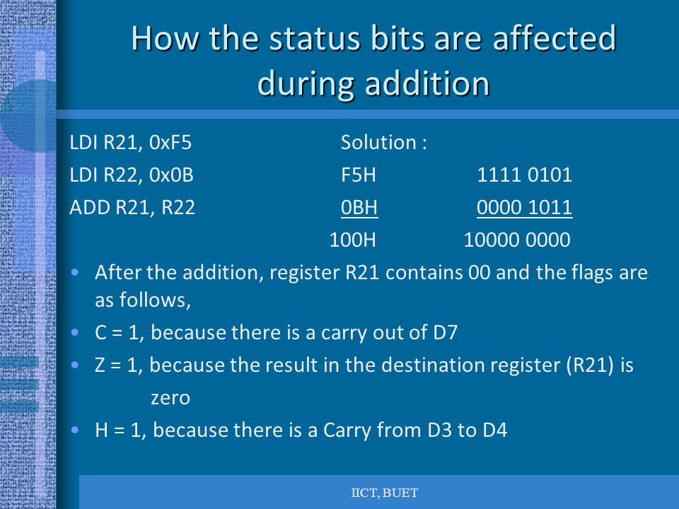 IICT, BUET How the status bits are affected during addition LDI R21, 0xF5 Solution : LDI R22, 0x0BF5H1111 0101 ADD R21, R220BH0000 1011 100H 10000 0000 After the addition, register R21 contains 00 and the flags are as follows, C = 1, because there is a carry out of D7 Z = 1, because the result in the destination register (R21) is zero H = 1, because there is a Carry from D3 to D4