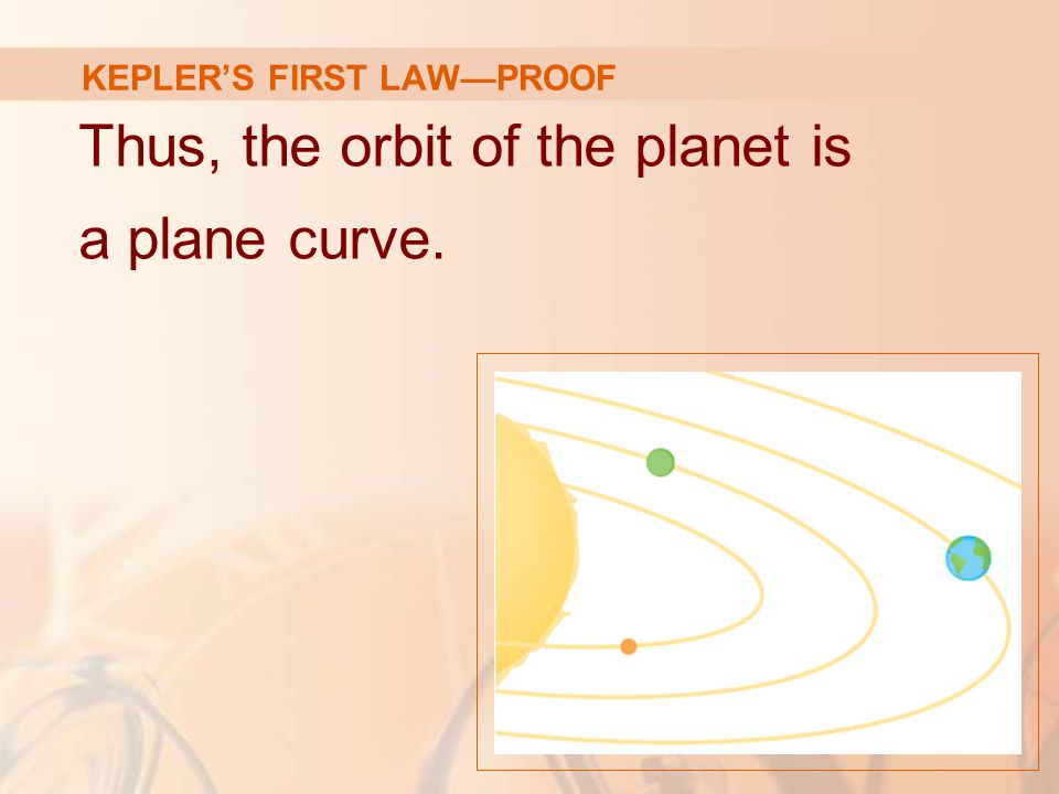 Thus, the orbit of the planet is a plane curve. KEPLER'S FIRST LAW—PROOF
