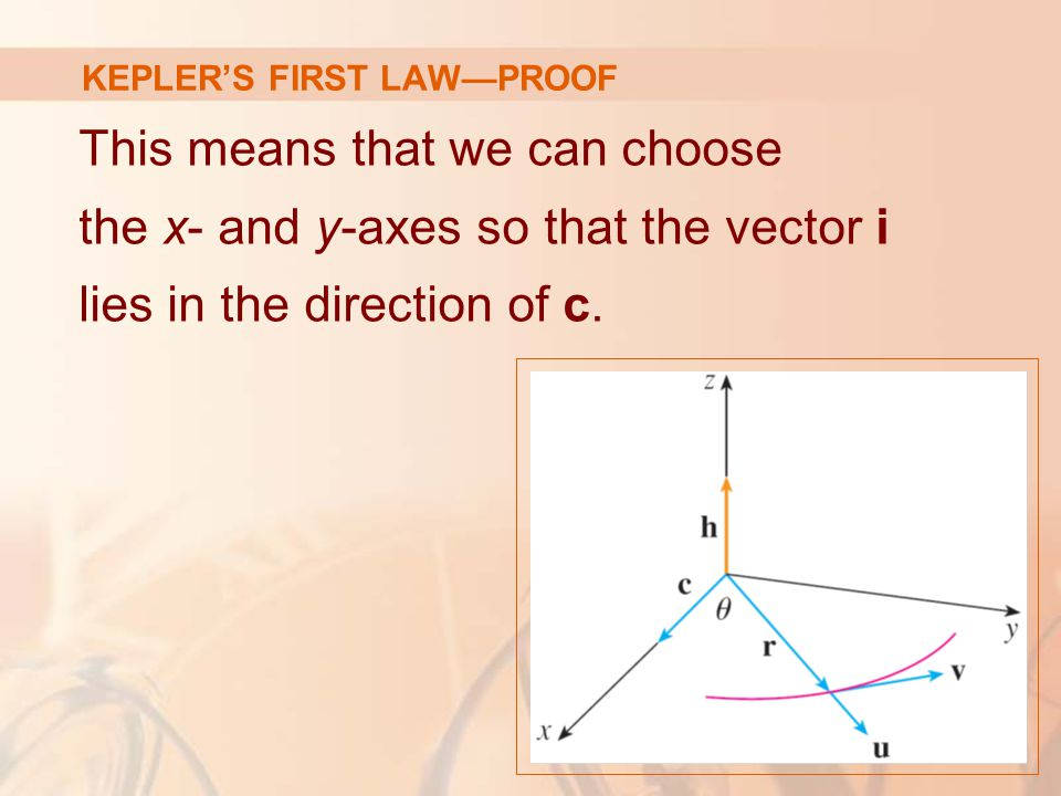 This means that we can choose the x- and y-axes so that the vector i lies in the direction of c. KEPLER'S FIRST LAW—PROOF