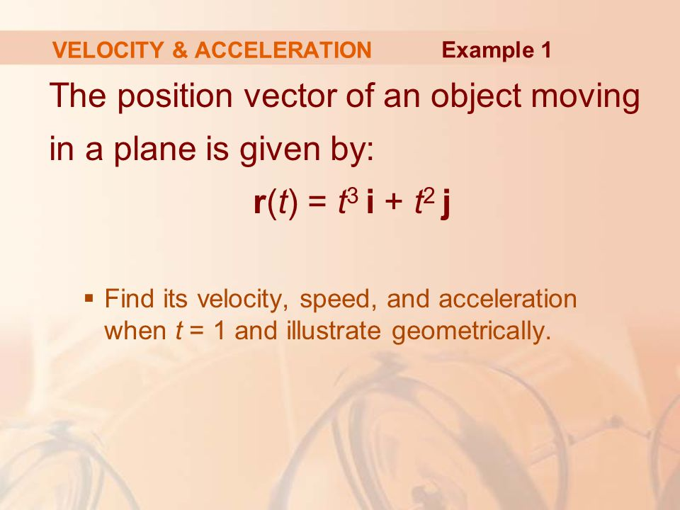 The position vector of an object moving in a plane is given by: r(t) = t 3 i + t 2 j  Find its velocity, speed, and acceleration when t = 1 and illus