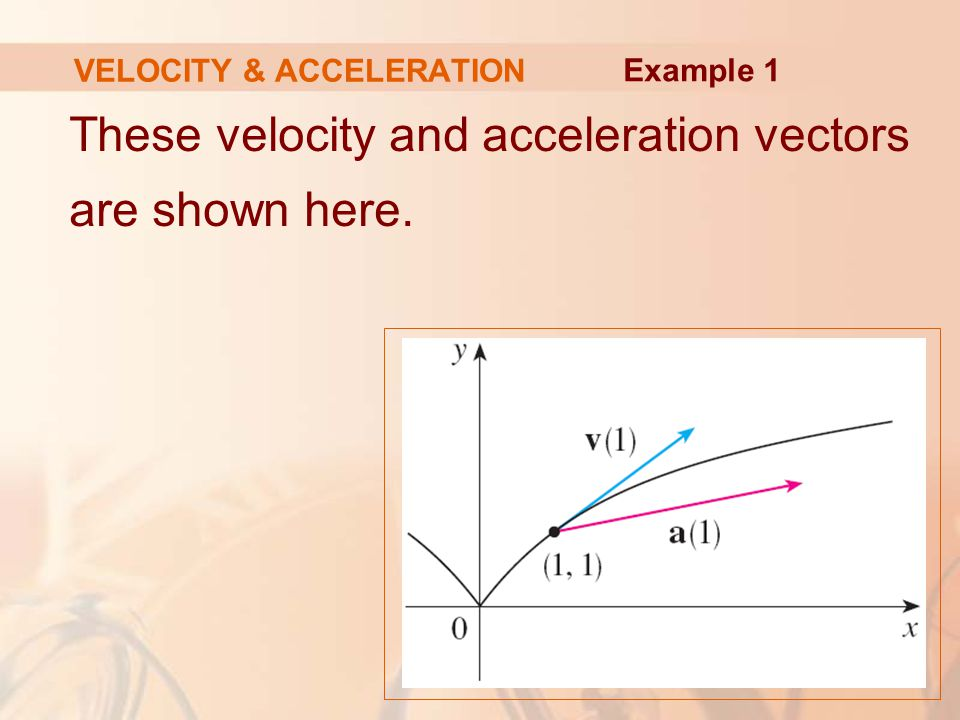 These velocity and acceleration vectors are shown here. VELOCITY & ACCELERATION Example 1