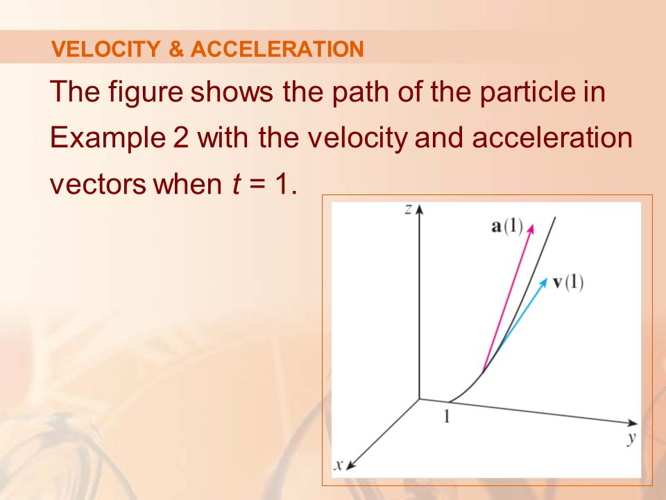 The figure shows the path of the particle in Example 2 with the velocity and acceleration vectors when t = 1. VELOCITY & ACCELERATION