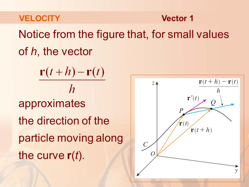 Notice from the figure that, for small values of h, the vector approximates the direction of the particle moving along the curve r(t). VELOCITY Vector