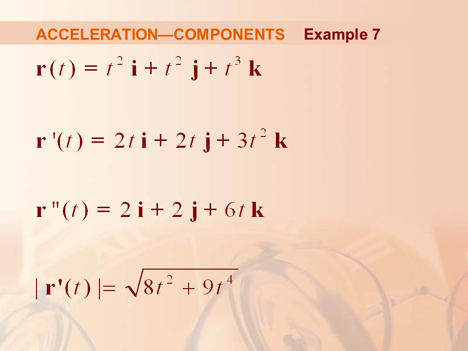 ACCELERATION—COMPONENTS Example 7