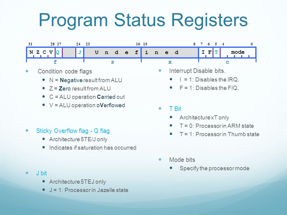 Program Status Registers Condition code flags N = Negative result from ALU Z = Zero result from ALU C = ALU operation Carried out V = ALU operation oV