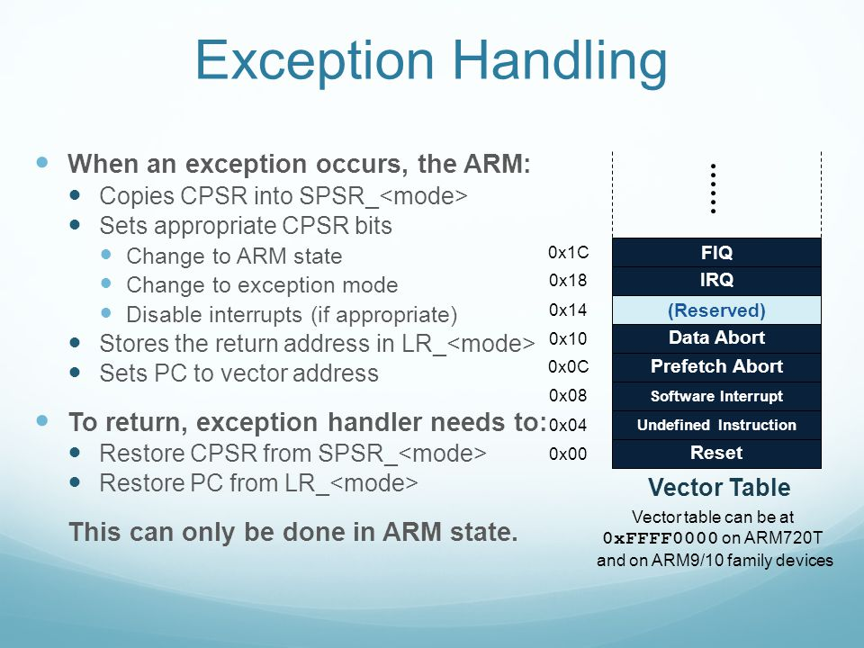Vector Table Exception Handling When an exception occurs, the ARM: Copies CPSR into SPSR_ Sets appropriate CPSR bits Change to ARM state Change to exc