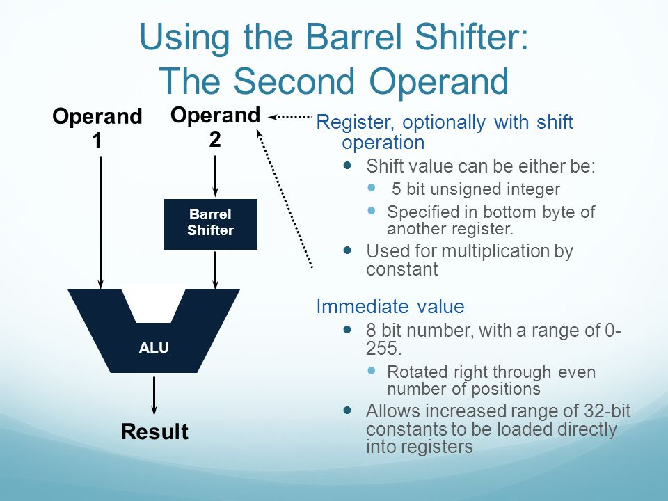 Using the Barrel Shifter: The Second Operand Register, optionally with shift operation Shift value can be either be: 5 bit unsigned integer Specified