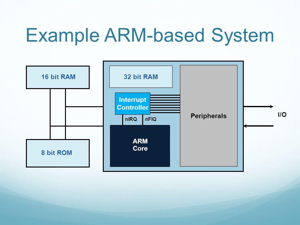 Example ARM-based System 16 bit RAM 8 bit ROM 32 bit RAM ARM Core I/O Peripherals Interrupt Controller nFIQnIRQ