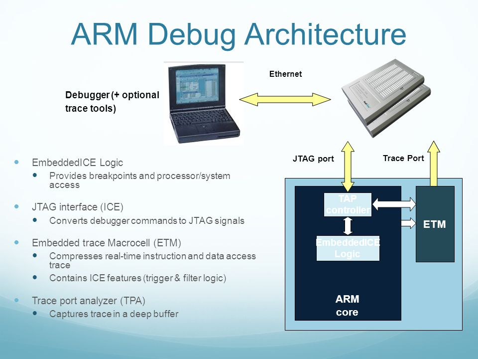ARM Debug Architecture EmbeddedICE Logic Provides breakpoints and processor/system access JTAG interface (ICE) Converts debugger commands to JTAG sign