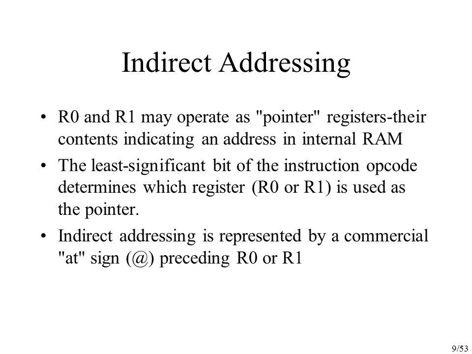 30/53 Data Transfer Instructions Internal RAM External RAM Look-Up Tables