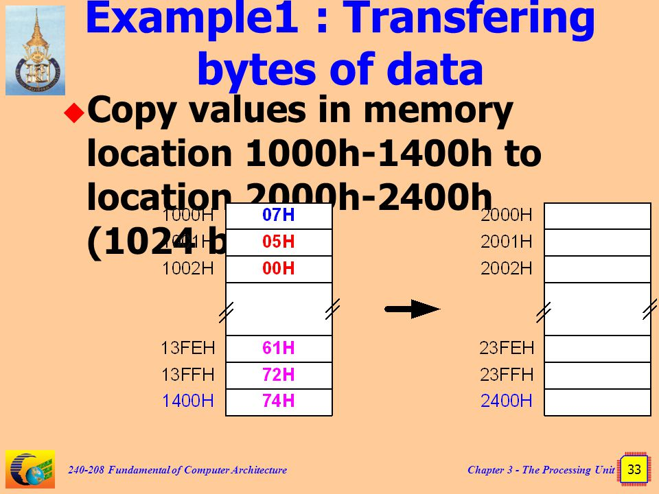 Chapter 3 - The Processing Unit 33 240-208 Fundamental of Computer Architecture Example1 : Transfering bytes of data  Copy values in memory location
