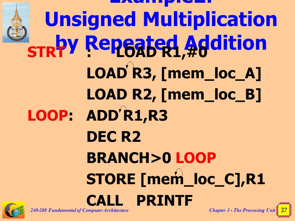 Chapter 3 - The Processing Unit 37 240-208 Fundamental of Computer Architecture Example2: Unsigned Multiplication by Repeated Addition STRT:LOAD R1,#0 LOAD R3, [mem_loc_A] LOAD R2, [mem_loc_B] LOOP:ADD R1,R3 DEC R2 BRANCH>0 LOOP STORE [mem_loc_C],R1 CALL PRINTF