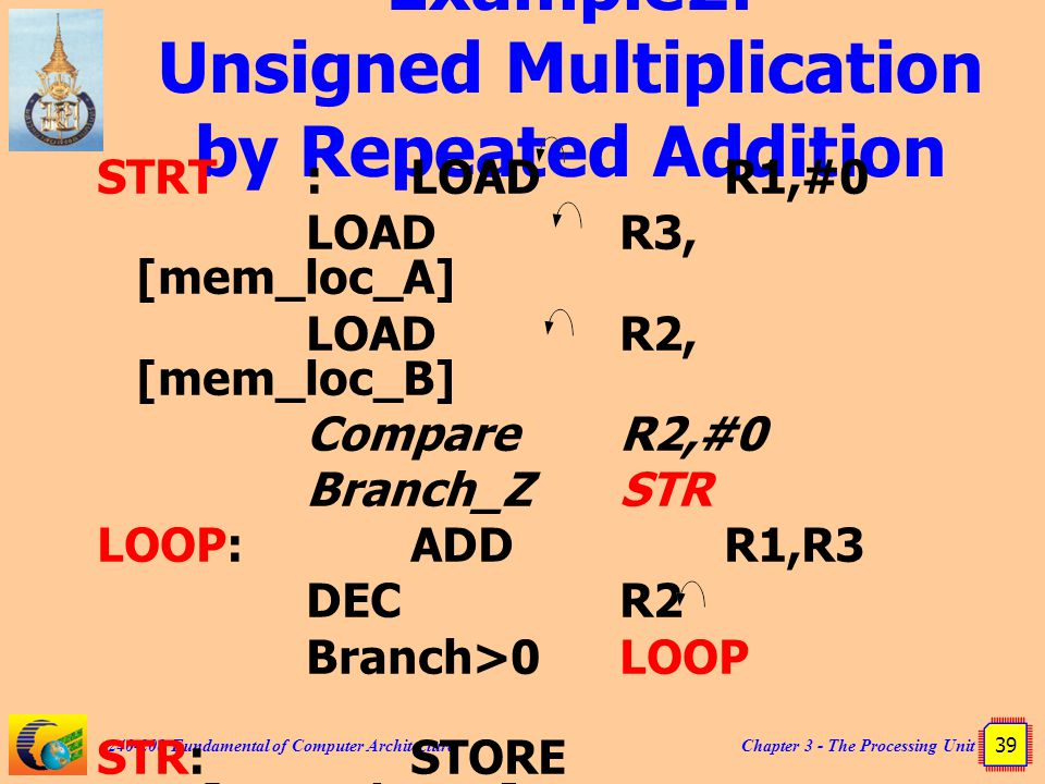 Chapter 3 - The Processing Unit 39 240-208 Fundamental of Computer Architecture Example2: Unsigned Multiplication by Repeated Addition STRT:LOAD R1,#0
