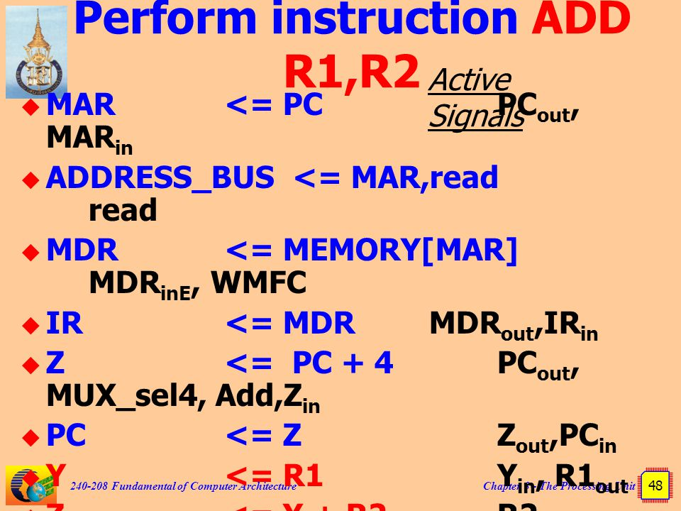 Chapter 3 - The Processing Unit 48 240-208 Fundamental of Computer Architecture Perform instruction ADD R1,R2  MAR <= PCPC out, MAR in  ADDRESS_BUS<= MAR,read read  MDR<= MEMORY[MAR] MDR inE, WMFC  IR<= MDRMDR out,IR in  Z<= PC + 4PC out, MUX_sel4, Add,Z in  PC<= ZZ out,PC in  Y<= R1Y in, R1 out  Z<= Y + R2R2 out, MUX_selY, Add, Z in  R2<= ZZ out, R2 in Active Signals